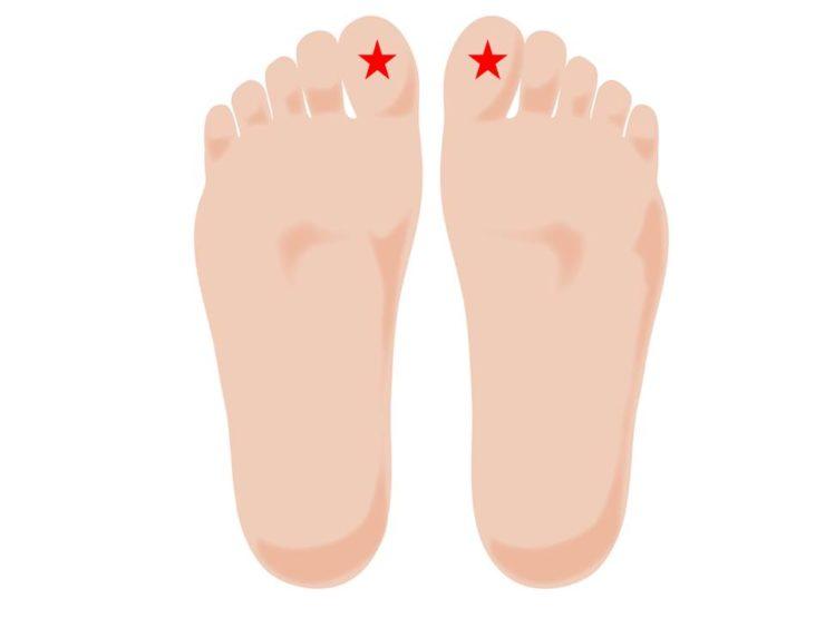 足裏の親指 ツボ